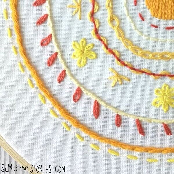 yellow and red hand embroidered wall art
